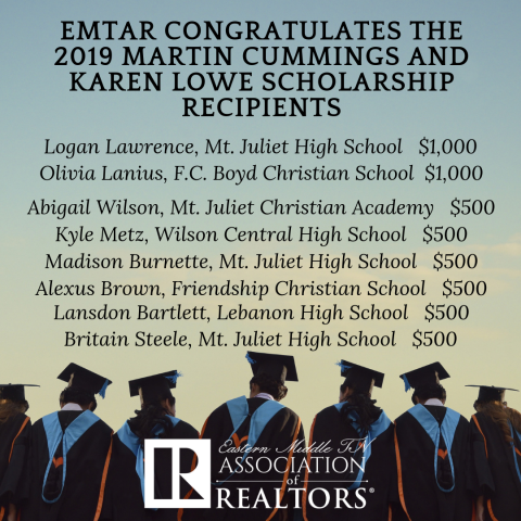 2019 Scholarship Recipients
